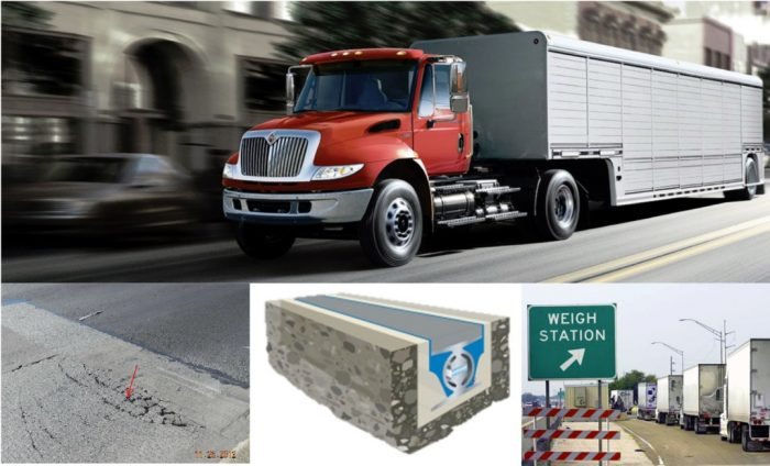 Monitoring and Control of Overweight Trucks