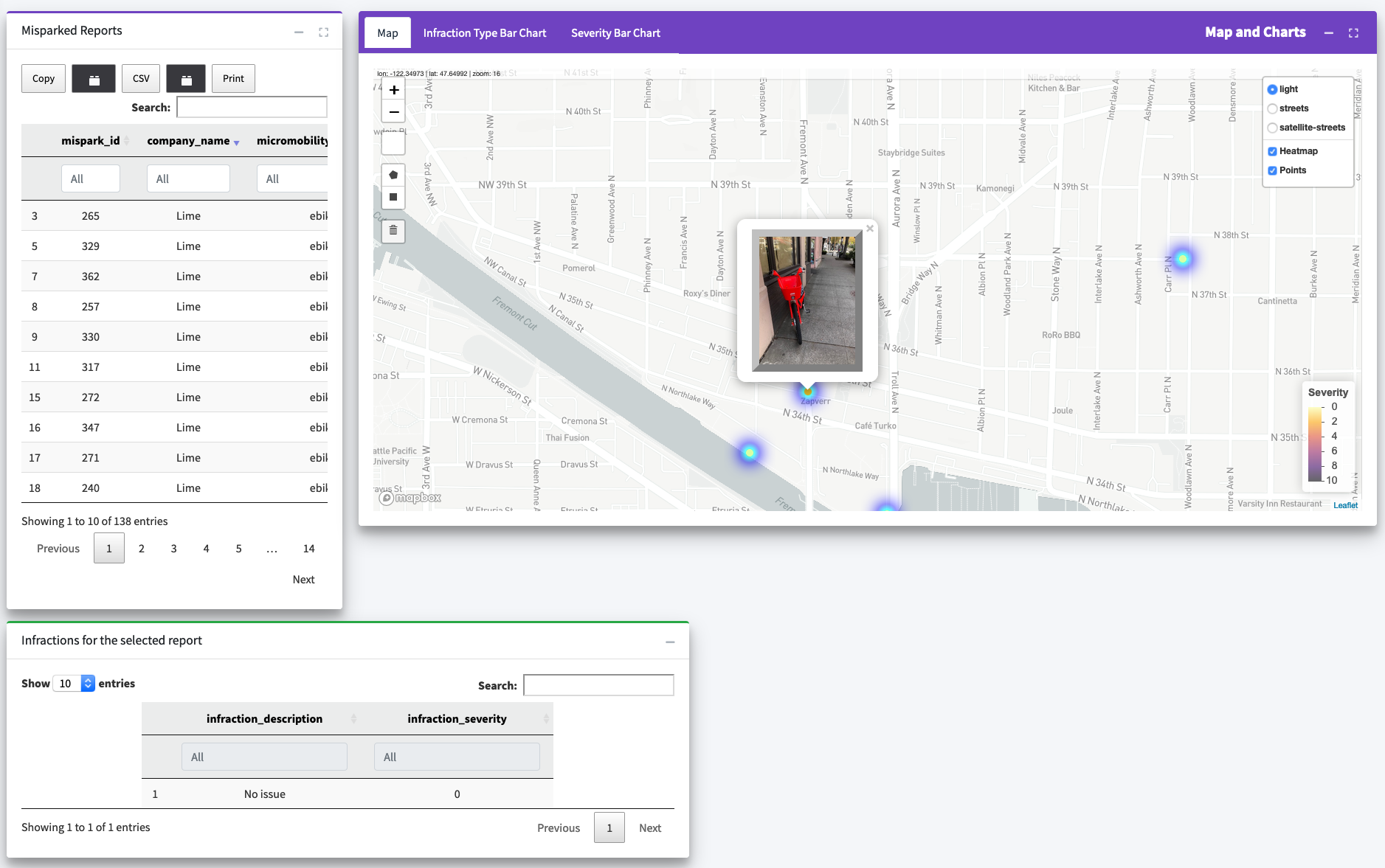 Photo of dashboard showing a street map of interactions and pinned photos from infractions