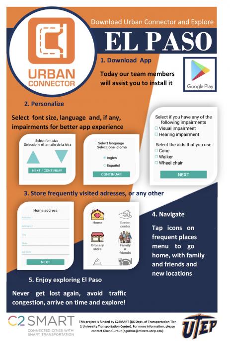 Urban Connector User Recruitment Flyer